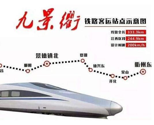 九景衢高铁